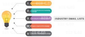 Industry-Email-Lists