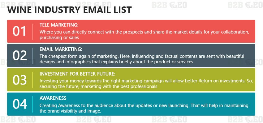 Wine-Industry-Email-List
