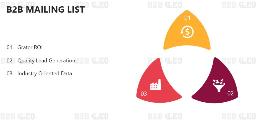 B2B Mailing List | B2B Email List | B2B Data List