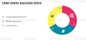 CRM-Users-Mailing-Data