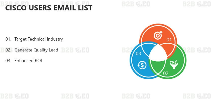 Cisco Users Email List | Cisco Users Mailing Address