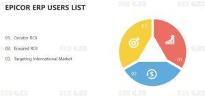 Epicor-ERP-Users-List