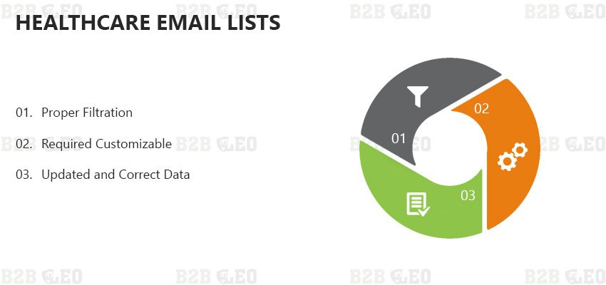 Healthcare Email Lists | Healthcare Email Database