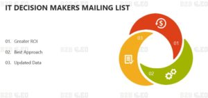IT-Decision-Makers-Mailing-List