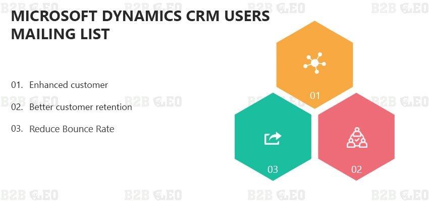 Microsoft Dynamics CRM Users Mailing List
