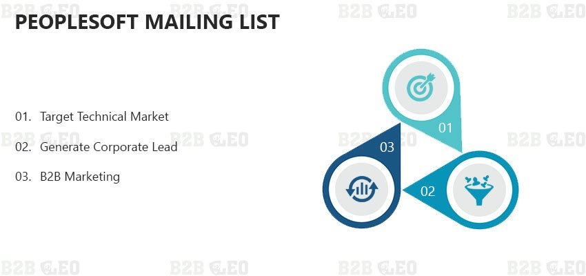 PeopleSoft Mailing List | PeopleSoft Email List | PeopleSoft Users List