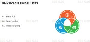 Physician-Email-Lists