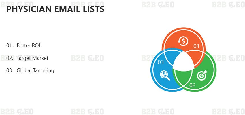 Physician Email Lists | Physician Databases | Physician Fax Numbers