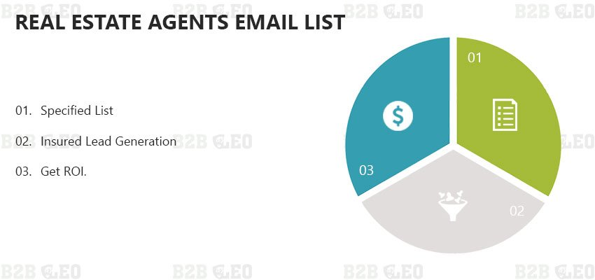 Real Estate Agents Email List | Real Estate Agent List